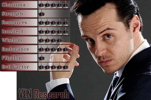 Villain Matrix Stats James Jim Moriarty Sherlock Vln Research