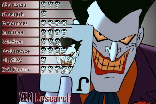 Joker Villain Matrix stats Batman the Animated Series